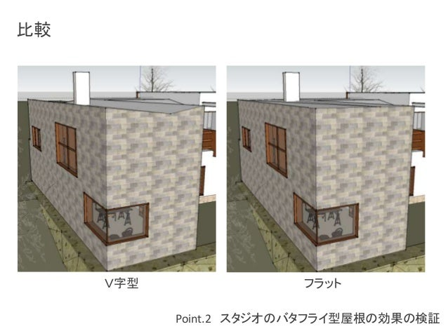 Point.2 スタジオのバタフライ型屋根の効果の検証  比較  V字型フラット