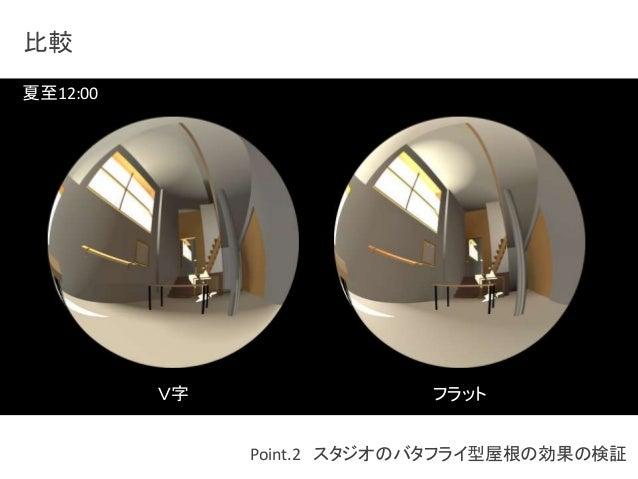 夏至12:00  V字フラット  Point.2 スタジオのバタフライ型屋根の効果の検証  比較