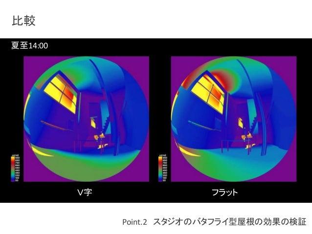 夏至14:00  V字フラット  Point.2 スタジオのバタフライ型屋根の効果の検証  比較