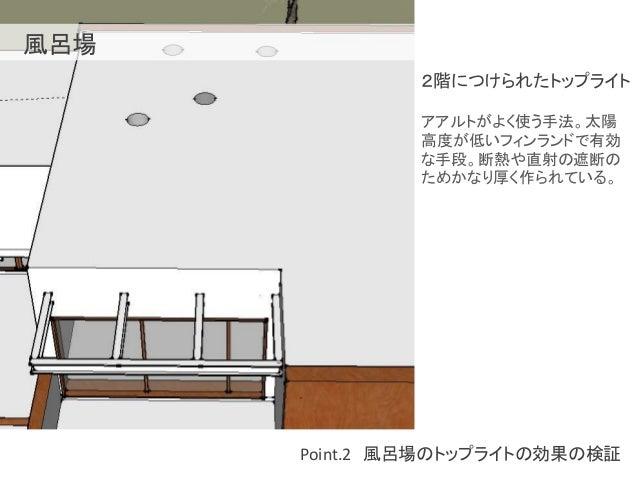 2階につけられたトップライト  アアルトがよく使う手法。太陽  高度が低いフィンランドで有効  な手段。断熱や直射の遮断の  ためかなり厚く作られている。  Point.2 風呂場のトップライトの効果の検証  風呂場