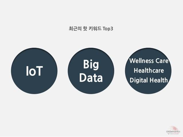 디지털헬스 플랫폼과 웨어러블 디바이스의 현황 및 전망 Slide 2