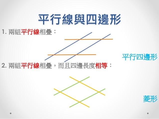 線 平行 【整理】平行線の同位角が等しい性質は証明不可なのか?
