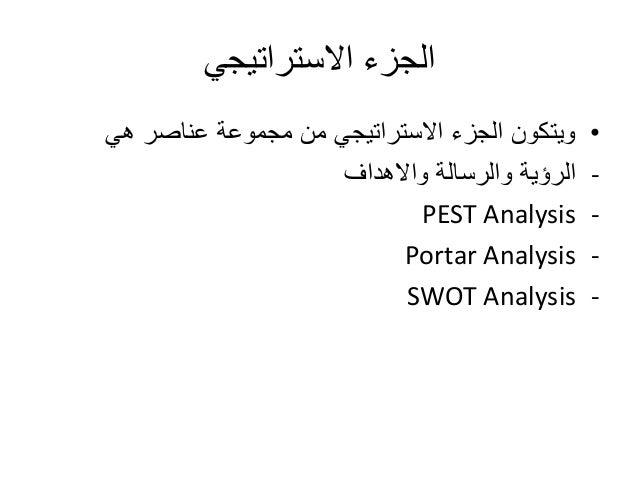 الجزء الاستراتيجي  • ويتكون الجزء الاستراتيجي من مجموعة عناصر هي  - الرؤية والرسالة والاهداف  PEST Analysis -  Portar Anal...
