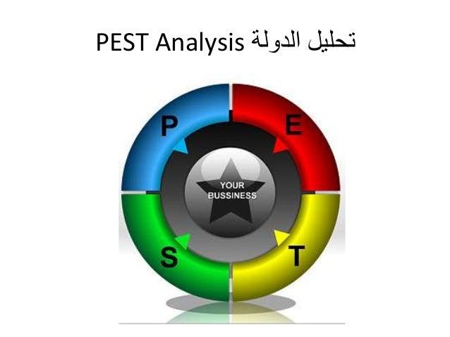 PEST Analysis تحليل الدولة