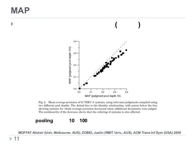 新技術研究会 MAPの課題 ! 少し不安定な事で知られている(らしい) 11 pooling の数を10と100それぞれで評価した際の結果 MOFFAT Alistair (Univ. Melbourne, AUS); ZOBEL Justin...