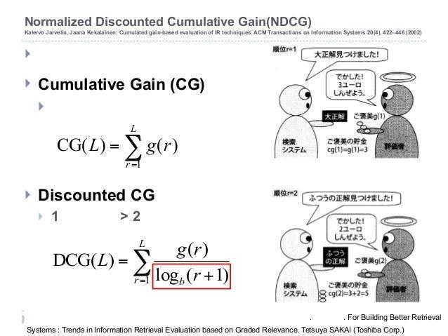 新技術研究会 Normalized Discounted Cumulative Gain(NDCG)  Kalervo Jarvelin, Jaana Kekalainen: Cumulated gain-based evaluation o...
