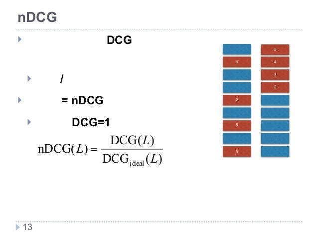 新技術研究会 nDCGの正規化 ! タスクによってDCGの値は 大きく変化 ! 簡単/難しいタスク ! 正規化= nDCG ! 理想のDCG=1となるように      13 )(DCG )(DCG )nDCG( ideal L L...