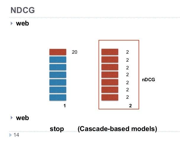 新技術研究会 NDCGの課題 ! web検索において下記の検索結果が提示された場合、 直感的にどちらの検索結果が良いと想いますか?  ! web検索の場合上位に良い検索結果があった場合、 検索行動をstopする(Cascade-based ...