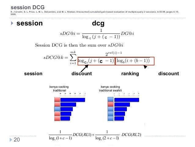 新技術研究会 session DCG K. J ̈arvelin, S. L. Price, L. M. L. Delcambre, and M. L. Nielsen. Discounted cumulated gain based eva...