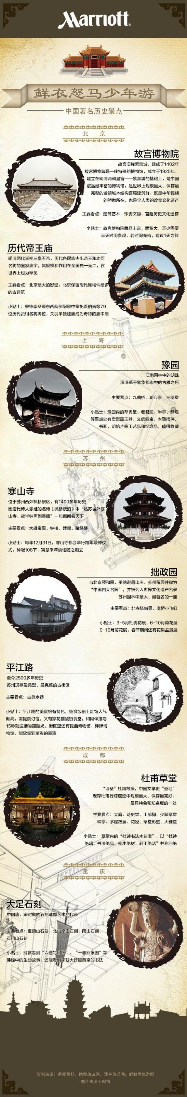 历史名胜:中国著名旅游景点介绍