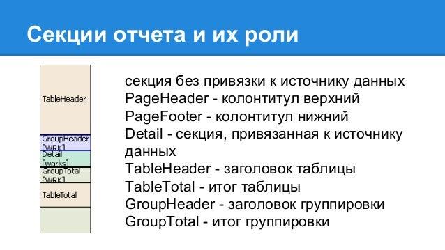 Использование разметки HTML и вызов функций Python Программый модуль отчета