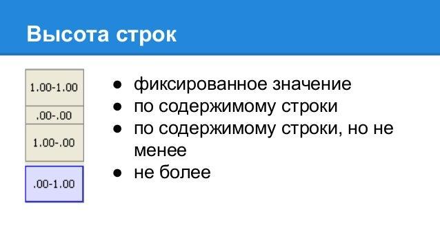 Панель команд для интерактивной отладки