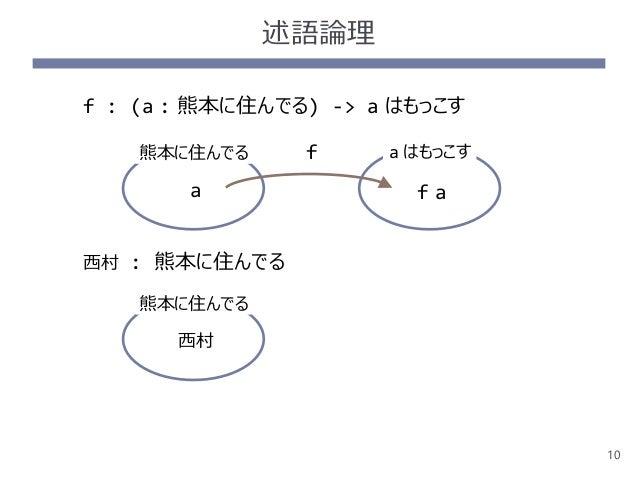 定理証明言語によるハードウェア...