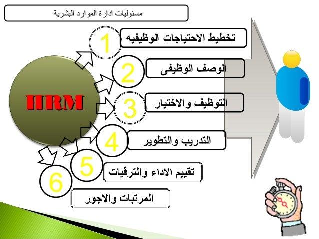 ادارة الموارد البشريه Slide 2