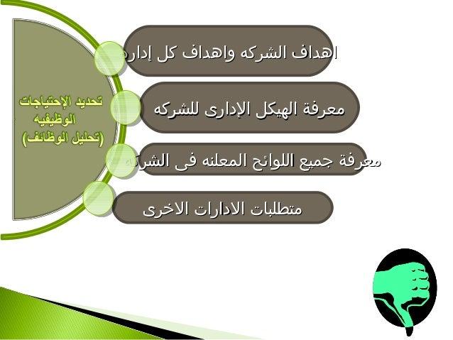 ادارة الموارد البشريه Slide 3
