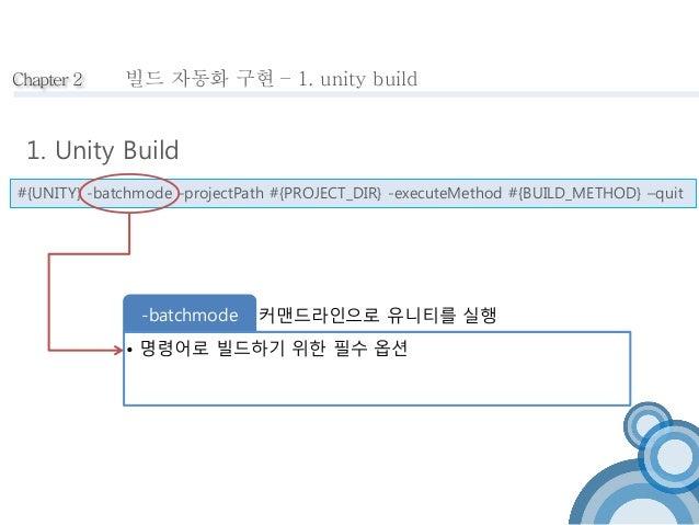 Chapter 2 빌드 자동화 구현 – 1. unity build  1. Unity Build  #{UNITY} -batchmode -projectPath #{PROJECT_DIR} -executeMethod #{BUI...