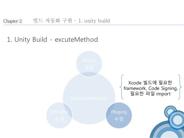 Chapter 2 빌드 자동화 구현 – 1. unity build  1. Unity Build - excuteMethod  Xcode  생성  ExecuteMethods  Pbxproj  수정  Info.plist  수...