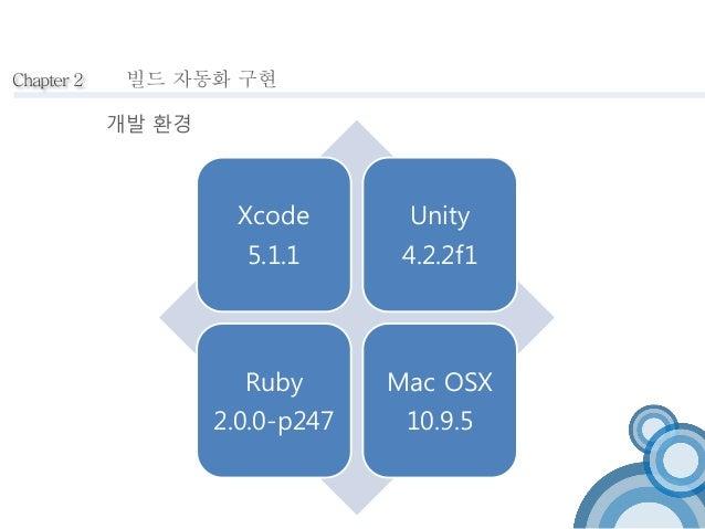 Chapter 2 빌드 자동화 구현  개발 환경  Xcode  5.1.1  Unity  4.2.2f1  Ruby  2.0.0-p247  Mac OSX  10.9.5