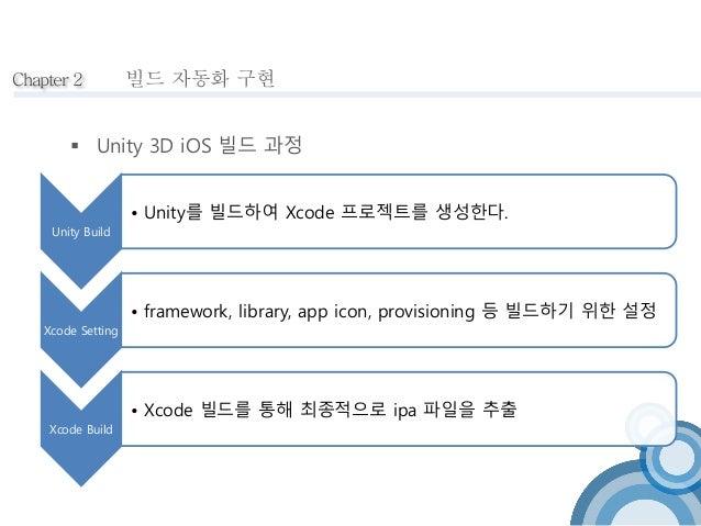Chapter 2 빌드 자동화 구현   Unity 3D iOS 빌드 과정  Unity Build  • Unity를 빌드하여 Xcode 프로젝트를 생성한다.  Xcode Setting  • framework, libra...