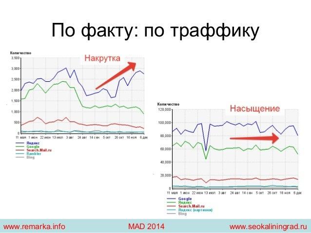 По факту: по траффику  www.remarka.info MAD 2014 www.seokaliningrad.ru