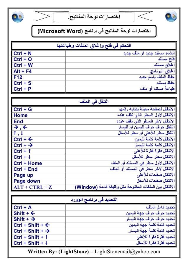 كتاب مفتاح المفاتيح pdf