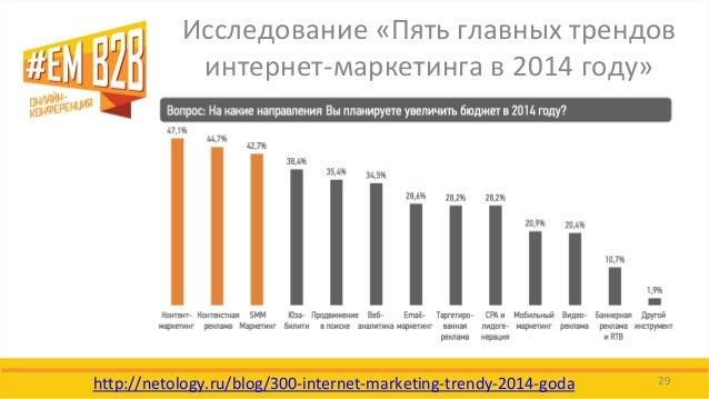 Исследование «Пять главных трендов интернет-маркетинга в 2014 году»  29  http://netology.ru/blog/300-internet-marketing-tr...