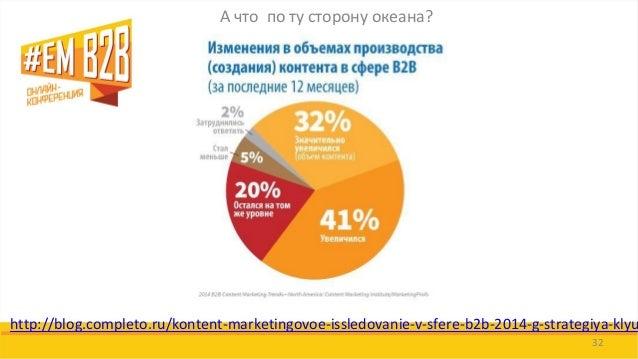 А что по ту сторону океана?  32  http://blog.completo.ru/kontent-marketingovoe-issledovanie-v-sfere-b2b-2014-g-strategiya-...
