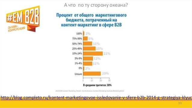 А что по ту сторону океана?  33  http://blog.completo.ru/kontent-marketingovoe-issledovanie-v-sfere-b2b-2014-g-strategiya-...