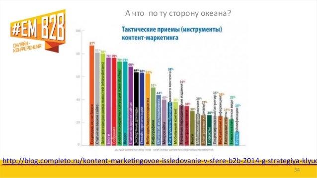А что по ту сторону океана?  34  http://blog.completo.ru/kontent-marketingovoe-issledovanie-v-sfere-b2b-2014-g-strategiya-...