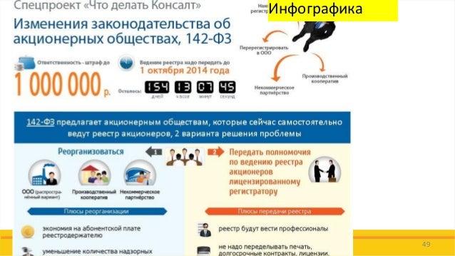49  Инфографика