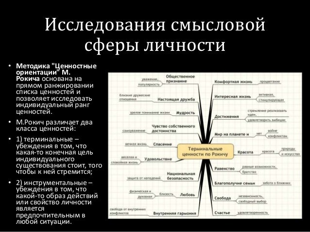 Узнавание Фигур Методика Автор