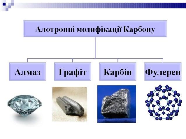 Спрогнозуйте фізичні властивості алмазу.  1. Безбарвні прозорі кристали, що сильно  заломлюють світло.  2. Виняткова тверд...