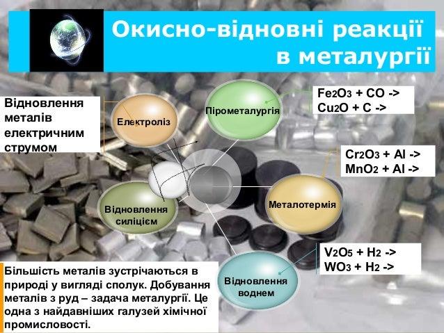 Більшість металів зустрічаються в природі у вигляді сполук. Добування металів з руд – задача металургії. Це одна з найдавн...