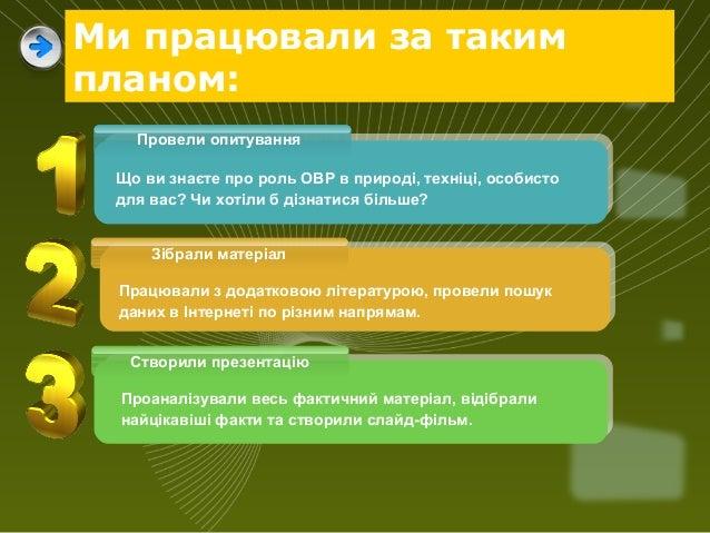 Ми працювали за таким планом: Провели опитування Зібрали матеріал Створили презентацію Що ви знаєте про роль ОВР в природі...
