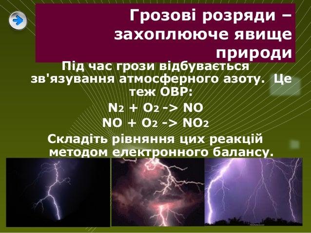 Грозові розряди – захоплююче явище природи Під час грози відбувається зв'язування атмосферного азоту. Це теж ОВР: N2 + O2 ...