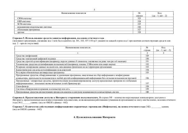 5  Наименование показателя №  строки  Код  (да – 1; нет – 2)  CRM-системы 323  ERP-системы 324  SCM-системы 325  редакцион...