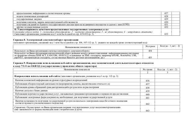7  предоставление информации в статистические органы 427  подача таможенных деклараций 428  государственные закупки 429  п...