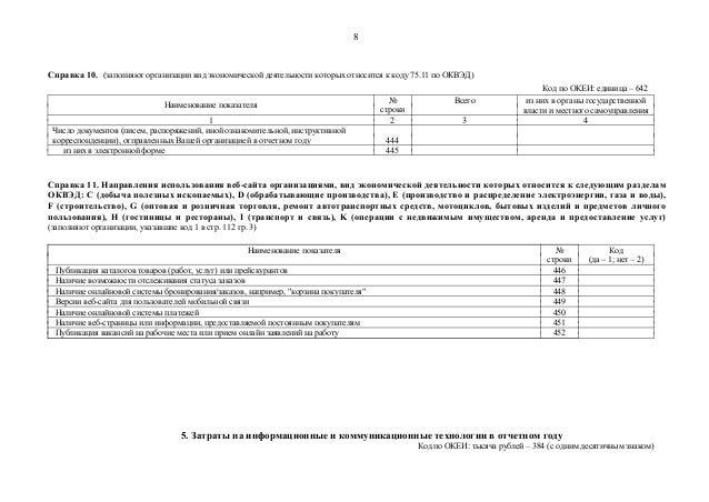 8  Справка 10. (заполняют организации вид экономической деятельности которых относится к коду 75.11 по ОКВЭД)  Код по ОКЕИ...