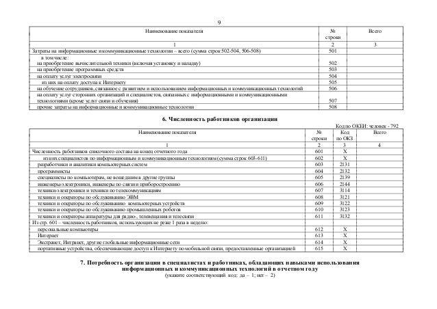 9  Наименование показателя №  строки  Всего  1 2 3  Затраты на информационные и коммуникационные технологии – всего (сумма...