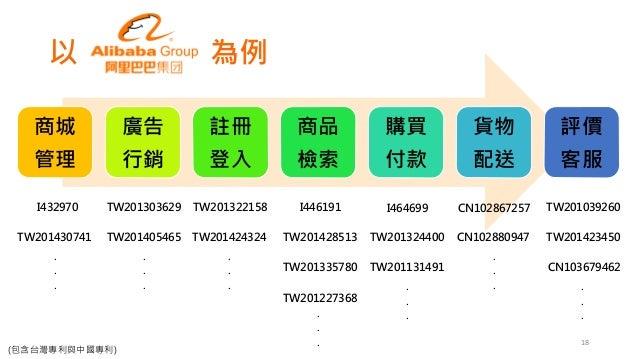 以 為例 商城 管理 廣告 行銷 註冊 登入 商品 檢索 購買 付款 貨物 配送 評價 客服 I446191 TW201423450TW201428513TW201405465 TW201227368 TW201335780 TW2013036...