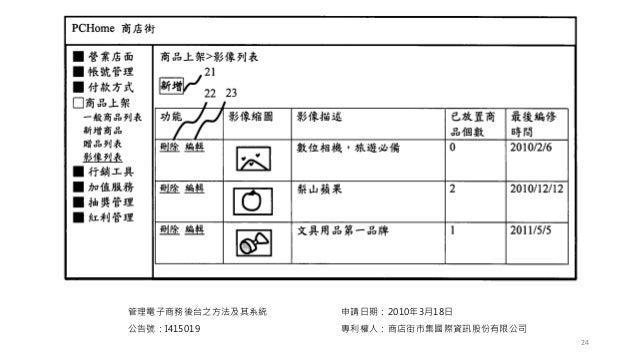 管理電子商務後台之方法及其系統 公告號:I415019 申請日期:2010年3月18日 專利權人:商店街市集國際資訊股份有限公司 24