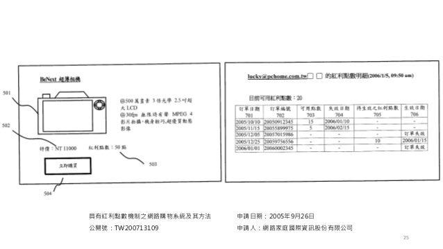 具有紅利點數機制之網路購物系統及其方法 公開號:TW200713109 申請日期:2005年9月26日 申請人:網路家庭國際資訊股份有限公司 25