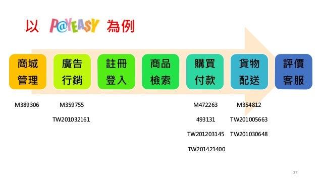 以 為例 商城 管理 廣告 行銷 註冊 登入 商品 檢索 購買 付款 貨物 配送 評價 客服 M472263 M354812 TW201005663493131 TW201421400 TW201203145 TW201030648 M3893...