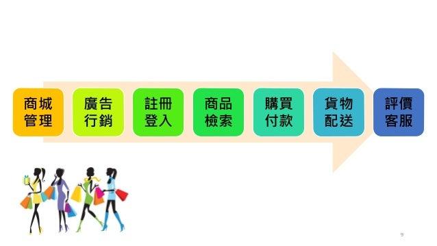 商城 管理 廣告 行銷 註冊 登入 商品 檢索 購買 付款 貨物 配送 評價 客服 9