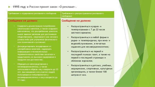 закон о рекламе табачных изделий последняя редакция
