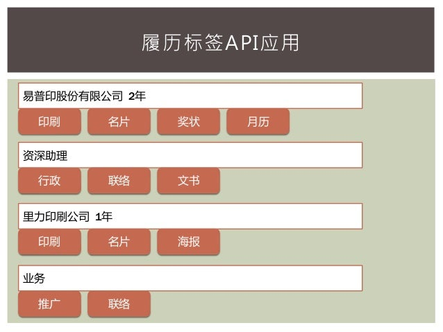 Business plan template nzte china