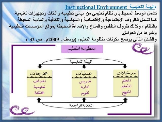 •التعليمية البيئةInstructional Environment تعليمية مباني من تعليمي نظام بأي المحيط الوسط تشملوأثاثا...