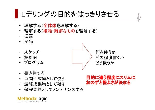 モデリングの目的をはっきりさせる • 理解する(全体像を理解する)   • 理解する(複雑・難解なものを理解する)   • 伝達   • 記録   • スケッチ   • 設計図   • プログラム  ...