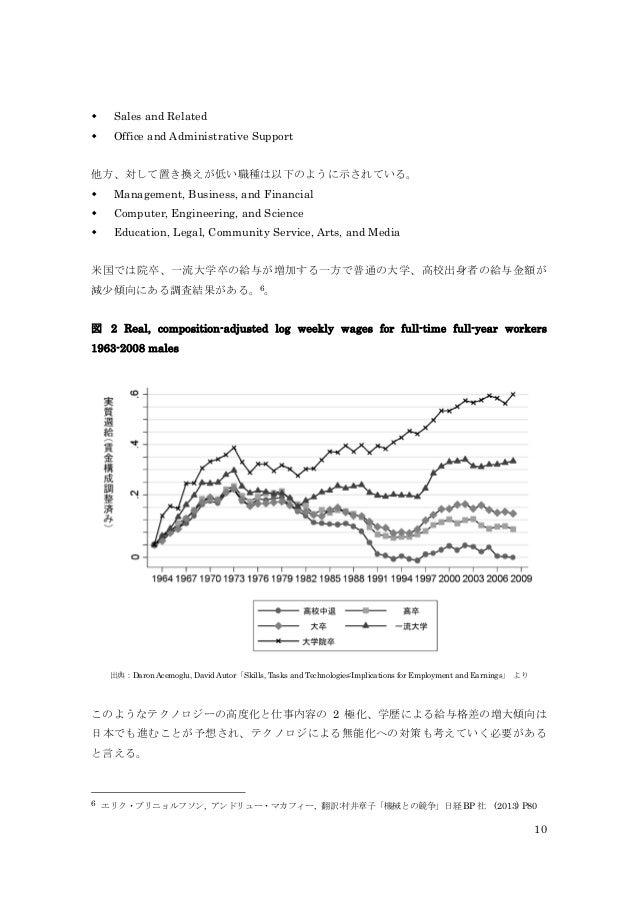 自立した働き方の必要性~テクノロジ失業時代と日本の知識労働者を取巻く課題についての考察~