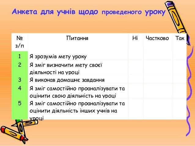 Анкета для учнів щодо проведеного уроку № з/п Питання Ні Частково Так 6 Я толерантно відносився на уроці до своїх товариші...